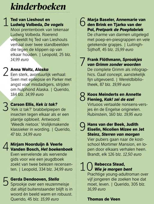 nrc-tips-vogels-191116