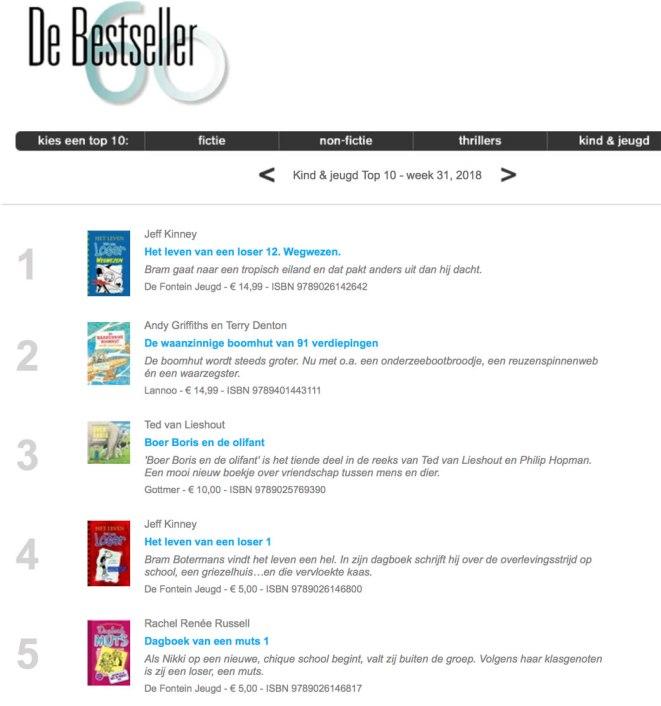 BB10-op-3-in-top10